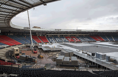 Mapping out the Glasgow Games