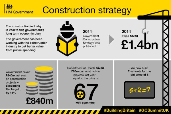 UK Government unveils updated £127 billion construction pipeline